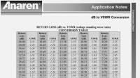 Vswr To Return Loss Conversion Chart Vswr