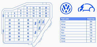 98 vw beetle fuse box diagram residential electrical symbols \u2022 VW Buggy Wiring-Diagram 1998 beetle fuse diagram online schematic diagram u2022 rh holyoak co 1998 volkswagen beetle fuse box diagram 1971 vw beetle wiring diagram
