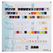 Duncan Glaze Tile Chart Special Order