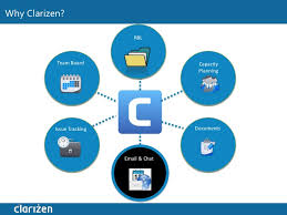 Clarizen Team Board