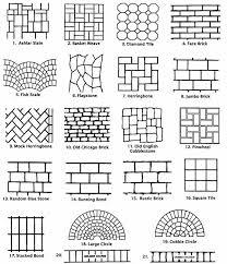 Ashlar Pattern Fascinating Concrete Stencils Headers 48 Different Adhesive And Non SureCrete