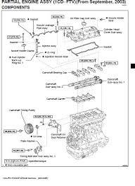 Toyota 1CD-FTV Engine Repair Manual (RM1046E) | Pdf Free Online