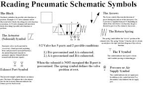similiar hydraulic valve symbols explained keywords simple pneumatic circuit diagram simple engine image for user