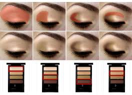 how to apply eye shadow properly great visual eye makeup diagram