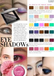 eye shadows that are in fashion for autumn winter 2018 19