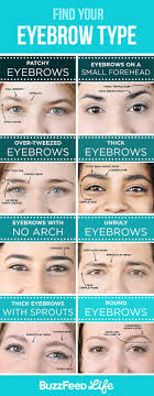 eyebrow shaping tips. once you determine your eyebrow shape, follow the tips for brows below. shaping