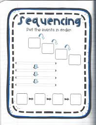 Sequencing Anchor Chart How To Help Your Students Understand Plot Structure