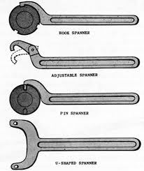 types of wrenches names. spanner wrenches. hook, adjustable, pin and u-shapped types of wrenches names