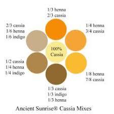 Ancient Sunrise Henna Color Chart Mixes