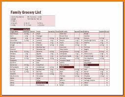 7 Grocery List Excel Plastic Mouldings