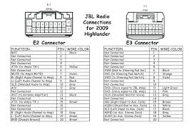 panasonic wiring harness diagram wiring diagram panasonic cd player wiring harness further panasonic car stereo panasonic car stereo wiring harness diagram wiring