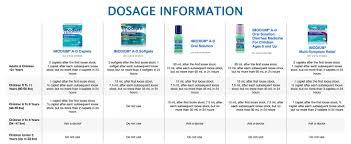 Imodium Anti Diarrheal Caplets 24ct