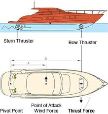 docking by control, bow stern thruster installation optimus, c lewmar bow thruster solenoid at Lewmar Bow Thruster Wiring Diagram