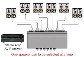 6 port speaker selector amplifier switch selector diagram for multiple speaker pairs to single amp receiver