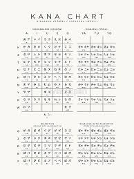 Combined Hiragana And Katakana Japanese Character Chart Ivory Art Print