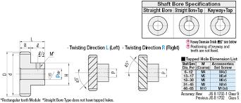 Gear Module Chart Helical Gears Pressure Angle 20deg Helix Angle 45deg