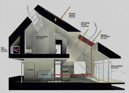 energy efficient house plans. House Design, Energy Efficiency, Efficient Homes, Ventilation, Brisbane, Gold Coast Plans O