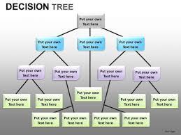 Employee Organizational Chart Employee Organization Chart Powerpoint Slides Powerpoint