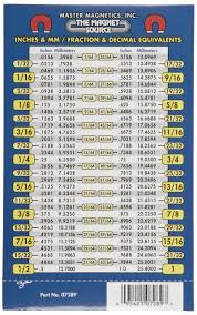 Steel Thickness Chart Fractions Welding Tips And Tricks View Topic Useful Charts And