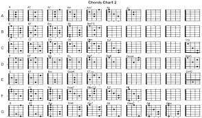Printable Guitar Chord Chart Pdf Www Bedowntowndaytona Com