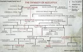 I Claudius Family Chart Augustus Family Tree Genealogy Chart Royal Family Trees