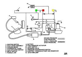 workhorse chassis wiring diagram Workhorse Wiring Diagram faqs rvautopark com chevy p32 workhorse chassis j71 version i workhorse wiring diagram manual