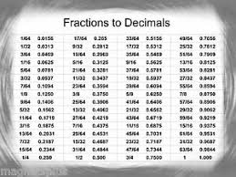 Fraction To Decimal List Chart Details About Fractions To Decimals Magnetic Chart For The Tool Box Work Shop Garage