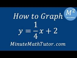 how to graph y 1 4 x 2 you