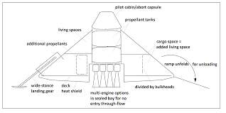 Whipple Shield Design Realistic Designs G M Atomic Rockets