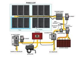off grid solar power diagram off grid solar system wiring diagram design sizing