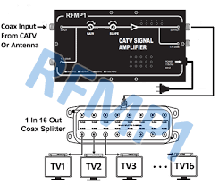 find car radio wiring diagrams images pioneer car radio wiring cable amplifier wiring diagramamplifierwiring harness diagram