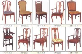 Modern Style Types Of Furniture Styles With Identify Antique Identify  Antique Furniture
