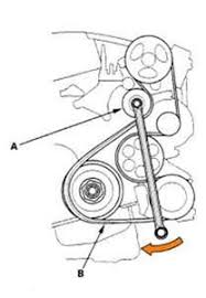 solved diagram hot to replace a serpentine belt on 2004 fixya 2005 Honda CR-V Engine Air Intake Diagram i need the diagram to replace the cerpentine belt on honda 2004 cr v 2 4 e