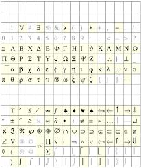 Html Symbols Chart Logic Notation On The Web