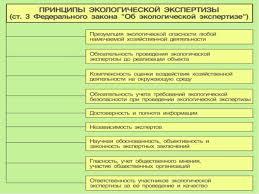 Презентация на тему Основы экологического права