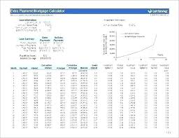 amortization calculator online amortization spreadsheet excel image titled create a mortgage