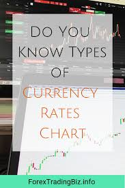 Foreign Exchange Chart Do You Know Types Of Currency Rates Chart Forextradingbiz