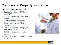 Cash value life insurance offers liquidity since you're able to access your policy without a penalty and taxes. Insurance And Risk Management For The House Corporation