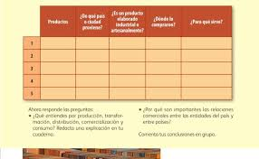 Paco el chato | libro de lecturas de primer grado libro del perrito cuentos infantiles 2020 español. Paco El Chato 6 Grado Geografia Libro De Actividades