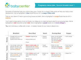 Pregnancy Meal Planners Trimester By Trimester Babycenter
