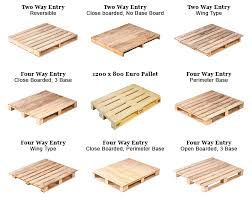 type of furniture wood. Fine Furniture Nine Types Of Pallets Referenced By American Country Pallet Each Type Has  Its Own Solidity Usage And Tutorial  DR In Type Of Furniture Wood H
