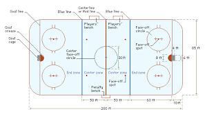 hockey rink diagram  ice hockey rink diagram nhl ice hockey rink diagram