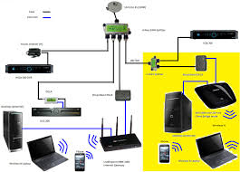 deca wiring diagram directv house symbols