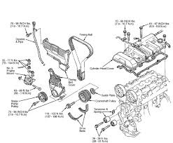 Terrific mazda 626 2 0 engine diagram gallery best image wire