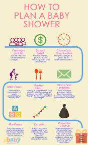 Baby Shower Planning Checklist Party Ideas Tips Binder Etiquette