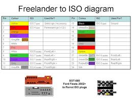 wiring diagram for freelander 03 visteon landyzone land rover Land Rover Freelander 2 Wiring Diagram Land Rover Freelander 2 Wiring Diagram #14 Land Rover Freelander 2003