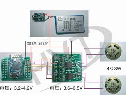 bk8000l 2 1 bluetooth audio module support at command spp data based bk8000l simple bluetooth stereo ht6872 2x4Ω3w 5v power supply mode wiring diagram
