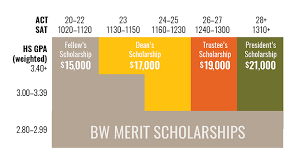 Scholarships Based On Sat Scores Tuition Financial Aid Scholarships For First Year