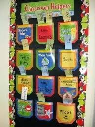 Helper Charts For Preschool With Pictures Job Chart Ideas For Preschool Classroom Www
