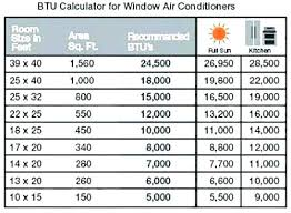 Ac Size Chart Air Conditioner Room Size Air Conditioner Btu Room Size Chart